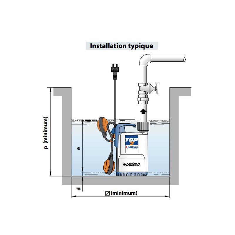 Pompe de relevage eaux pluviales 0.25Kw - 140L/min