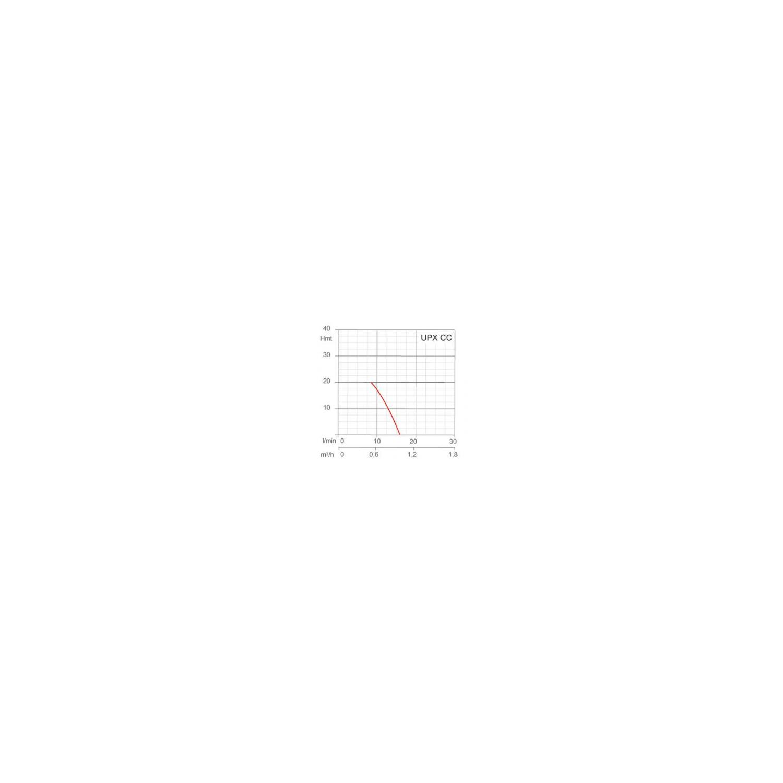 Pompe de transfert pour produits chimique - 24V