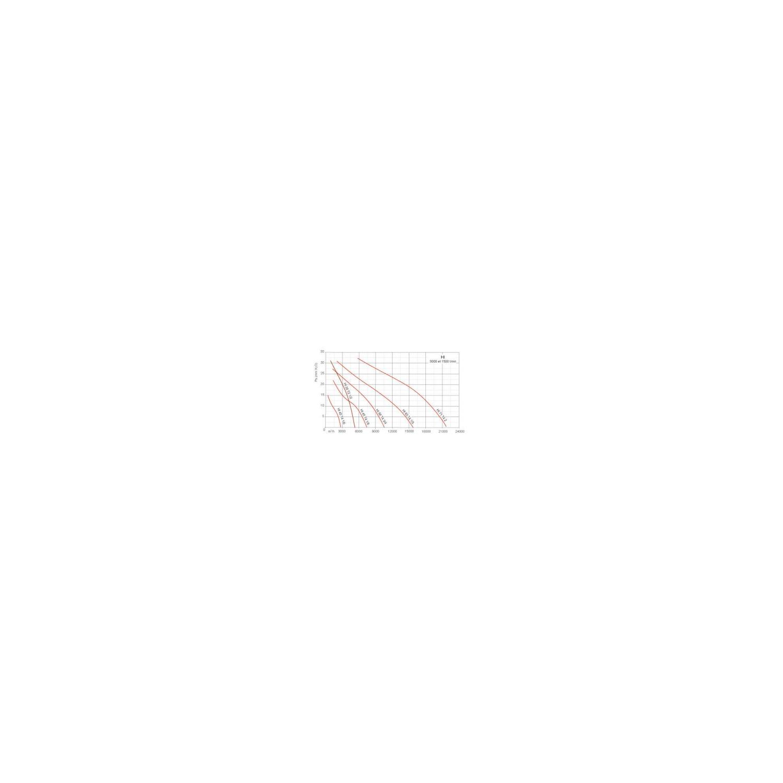 Ventilateur axial sur pied HI Ø45T4 1/2