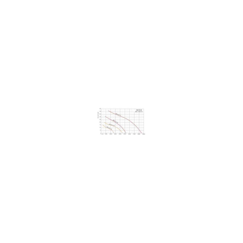 Ventilateurs axiaux tubulaires HMA Ø40T4 1/3