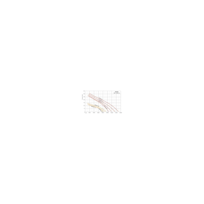 Ventilateurs axiaux tubulaires HM Ø56T4 2