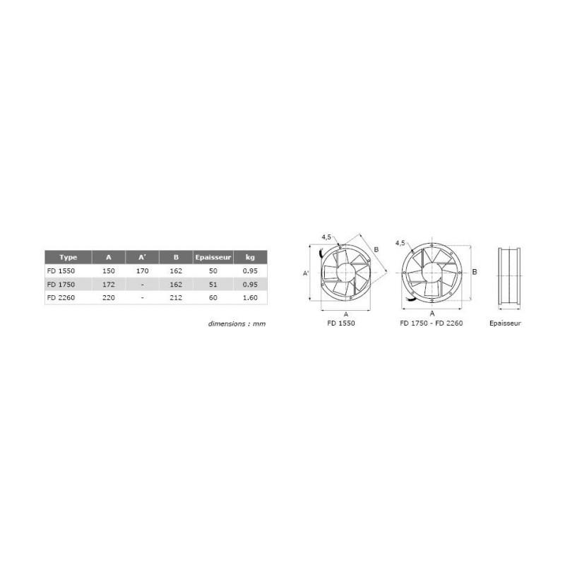 Ventilateur axial silencieux FD Circulaire Ø220