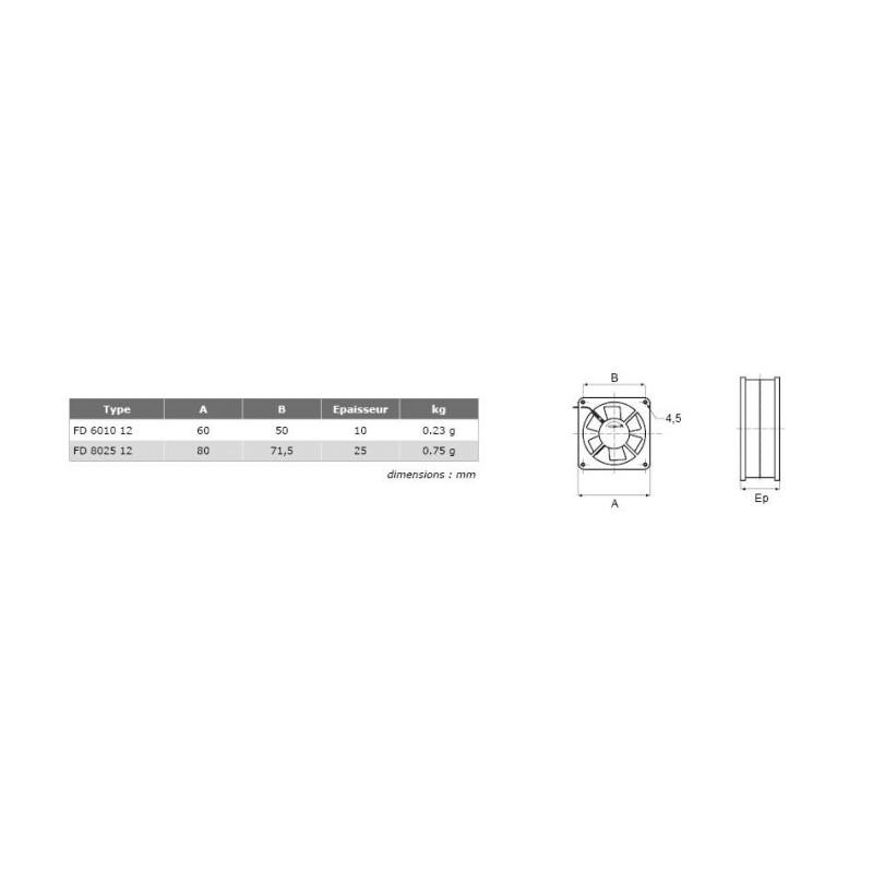 Ventilateur axial silencieux FD Courant Alternatif 120x38