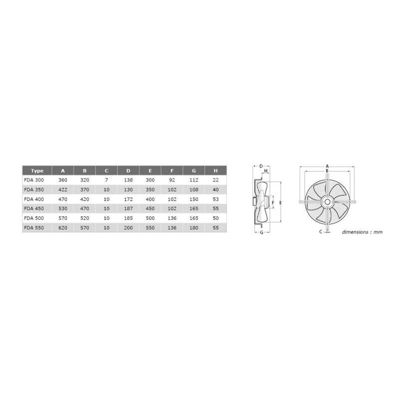 Groupe Moto-Ventilateur Hélicoïde à rotor extérieur-sans platine Ø500-4T Rotation A