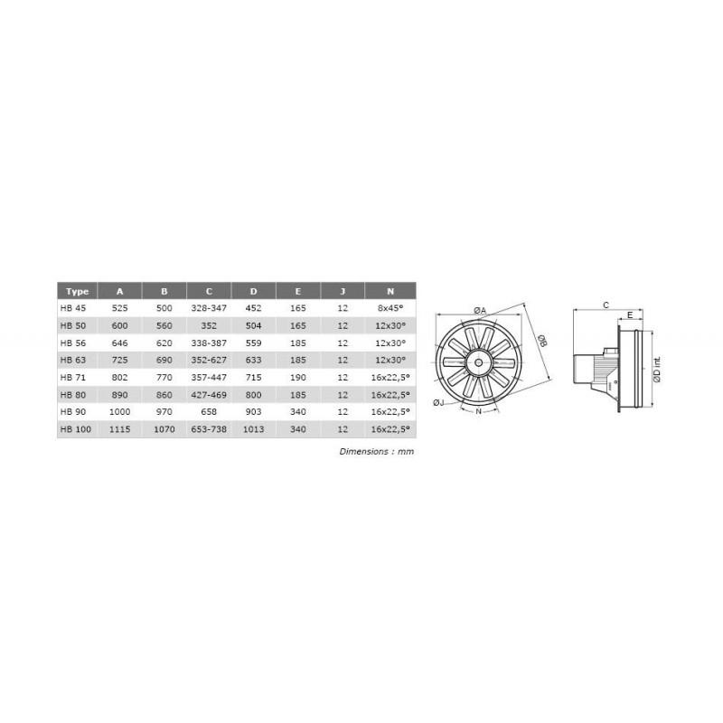 Ventilateur  axial, platine métallique HB Ø80T44 400 V Triphasé